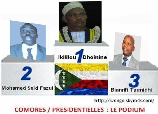 Candidats au poste présidentirl